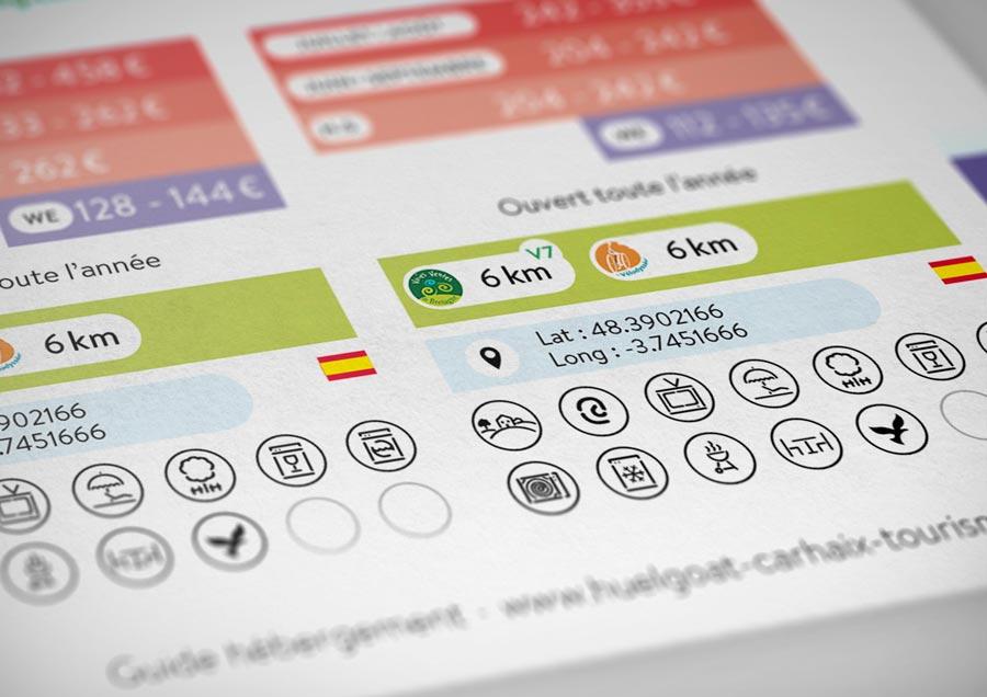 Détails d'un module du guide des hébergements avec création de pictogrammes