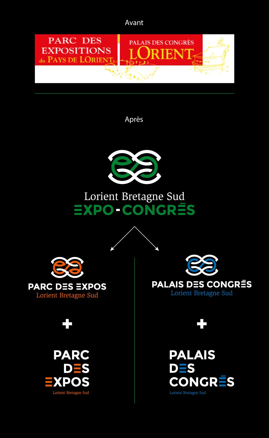explication-logo-expo-congres