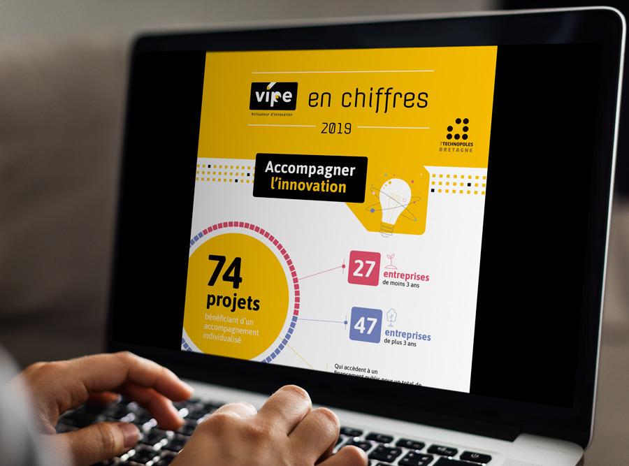 Infographie VIPE vannes