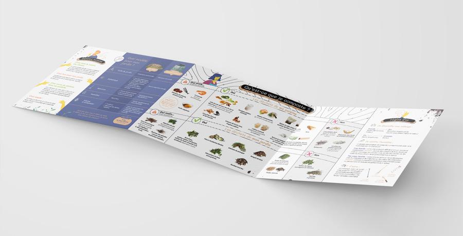 Intérieur de la plaquette compostage du Pays d'Iroise